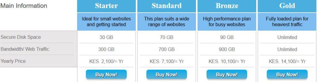 List Of Web Hosting Companies In Kenya 2020 Webhosting Voice